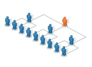 支部組織の設置と関係規程の整備・運営のあり方(公益・一般法人)